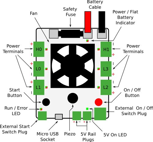 A diagram of a power board