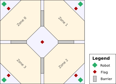 A diagram of the arena for the SR2015 game